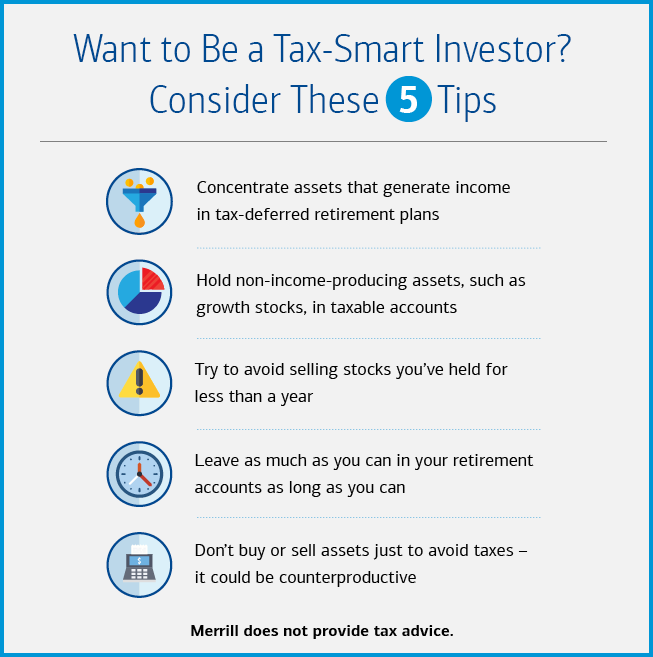 Image is a fact card. Hed text reads: Want to be a tax-smart investor? Consider these 5 tips. From top to bottom, there is a list with icons on the left and tips on the right. The first icon is of a funnel, and beside it is the text: Concentrate assets that generate income in tax-deferred retirement plans. Second is an icon of a pie chart, and beside it is the text: Hold non-income-producing assets, such as growth stocks, in taxable accounts. Third is an icon of a caution symbol, and the text next to it reads: Try to avoid selling stocks you've held for less than a year. Fourth is an icon of a clock with the text next to it saying: Leave as much as you can in your retirement account as long as you can. The fifth tip has an icon of a calculator, and the accompanying text is: Don't buy or sell assets just to avoid taxes—it could be counterproductive. At the bottom of the card is the disclaimer: Merrill does not provide tax advice.