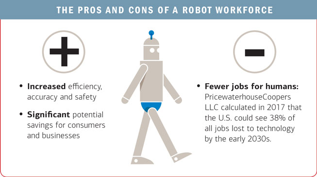 The pros and cons of a robot workforce
