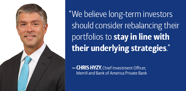 "Image of quote that reads ""we believe long-term investors should consider rebalancing their portfolios to stay in line with their underlying strategies"" by Chris Hyzy, Chief Investment Officer, Merrill and Bank of America Private Bank"