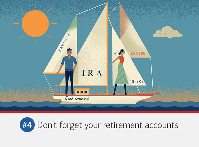 Illustration of a couple on a boat. The text underneath it reads: #4 Don't forget your retirement accounts. Talk to an attorney and tax professional about the best way to divide IRAs, 401(k)s and pensions. And get going right away on the Qualified Domestic Relations Order (QDRO) that's needed for many retirement assets. It can take months to complete, even if everyone is on the same page.