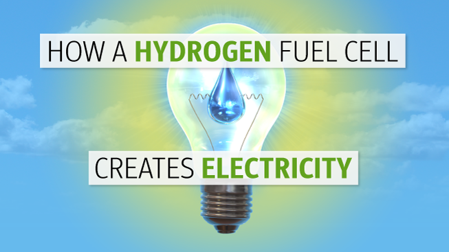 "A lightbulb in the clouds, with a water droplet as the filament, radiating light. ""HOW A HYDROGEN FUEL CELL CREATES ELECTRICITY"" is written on top of the image."