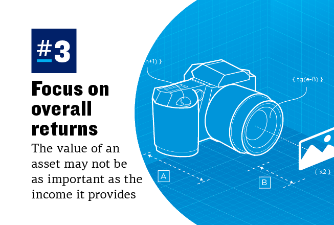 Graphic showing an illustration of a camera and explaining that focusing on overall returns is key when investing for income