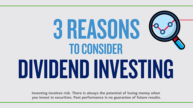 "Text in slide 1 reads: ""3 Reasons to Consider Dividend Investing. Investing involves risk. There is always the potential of losing money when you invest in securities. Past performance is no guarantee of future results."" Beside the text is an illustration of a magnifying glass reviewing a line chart."