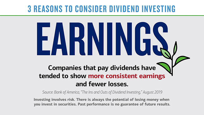 "Text in slide 3 reads: ""Earnings. Companies that pay dividends tend to show more consistent earnings and fewer losses. (Source: Bank of America, ""The Ins and Outs of Dividend Investing,"" August 2019). Investing involves risk. There is always the potential of losing money when you invest in securities. Past performance is no guarantee of future results."" Beside the text is an illustration of a young plant."