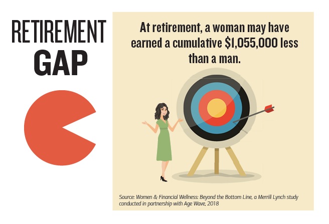 Beyond the wage gap slide 5