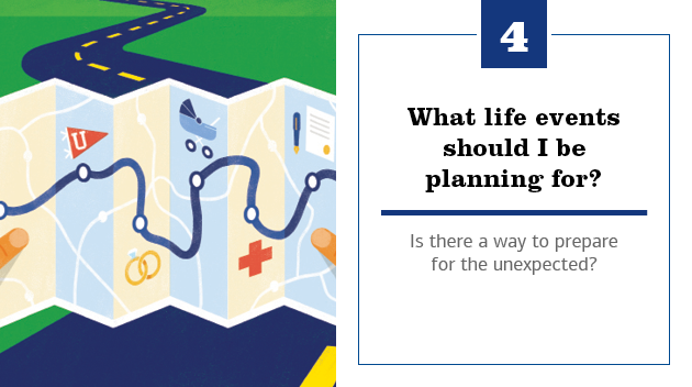 Illustration of someone holding up a map in front of a winding road. The text to the right of the slide reads: 4. What life events should I be planning for? Is there a way to prepare for the unexpected?