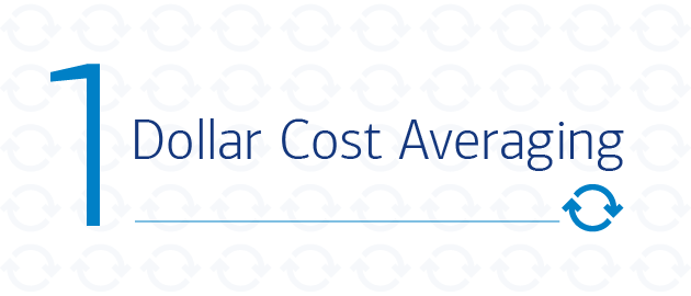 Title slide with investing symbols in the background and the header text: 1 dollar-cost averaging.