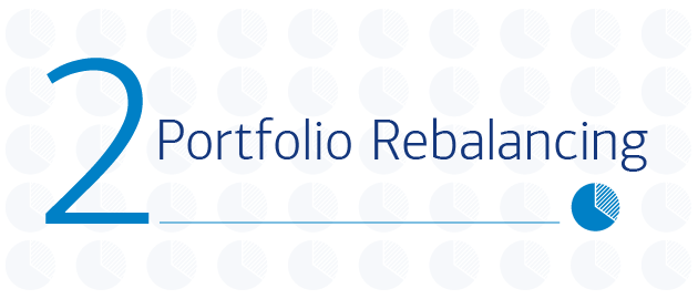 Title slide with investing symbols in the background and the header text: 2 portfolio rebalancing.
