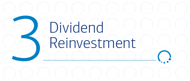 Title slide with investing symbols in the background and the header text: 3 dividend reinvestment.