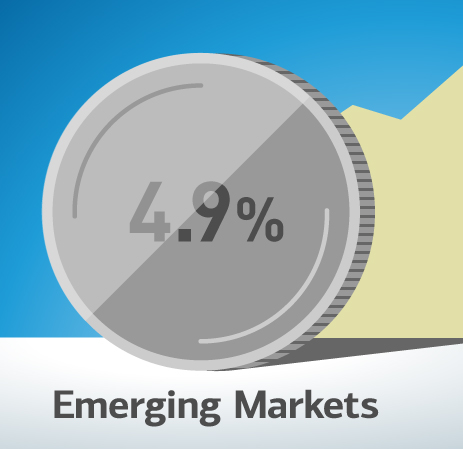 Market Decode: Why Should You Care About Emerging Markets?